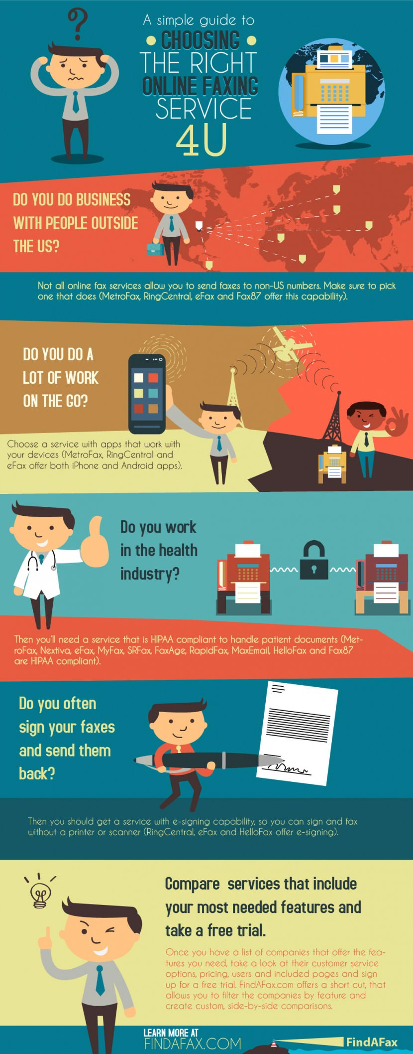 Choosing the Right Online Faxing Service Infographic