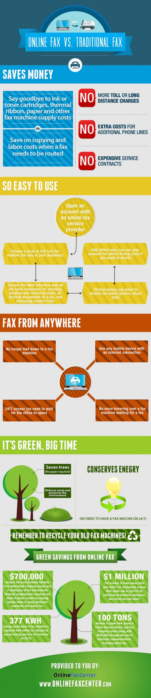 free online fax tool
