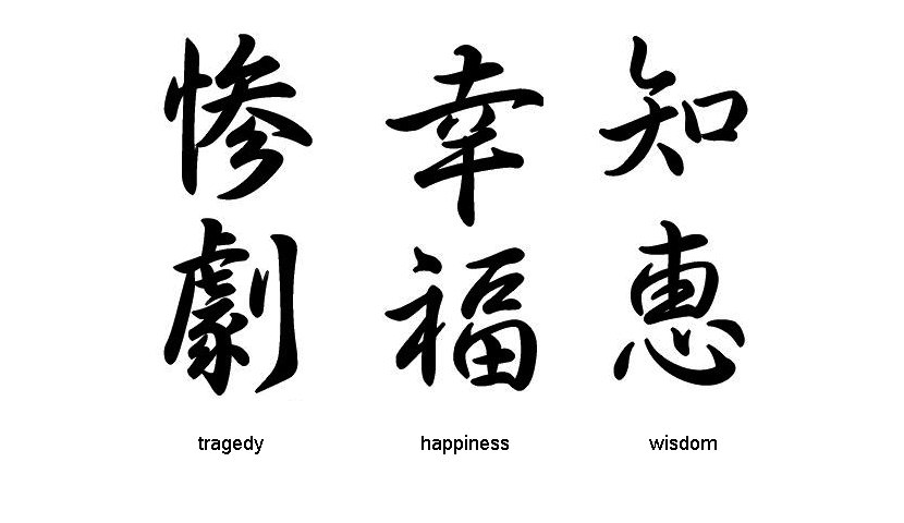 100 Beautiful Chinese Japanese Kanji Tattoo Symbols Designs