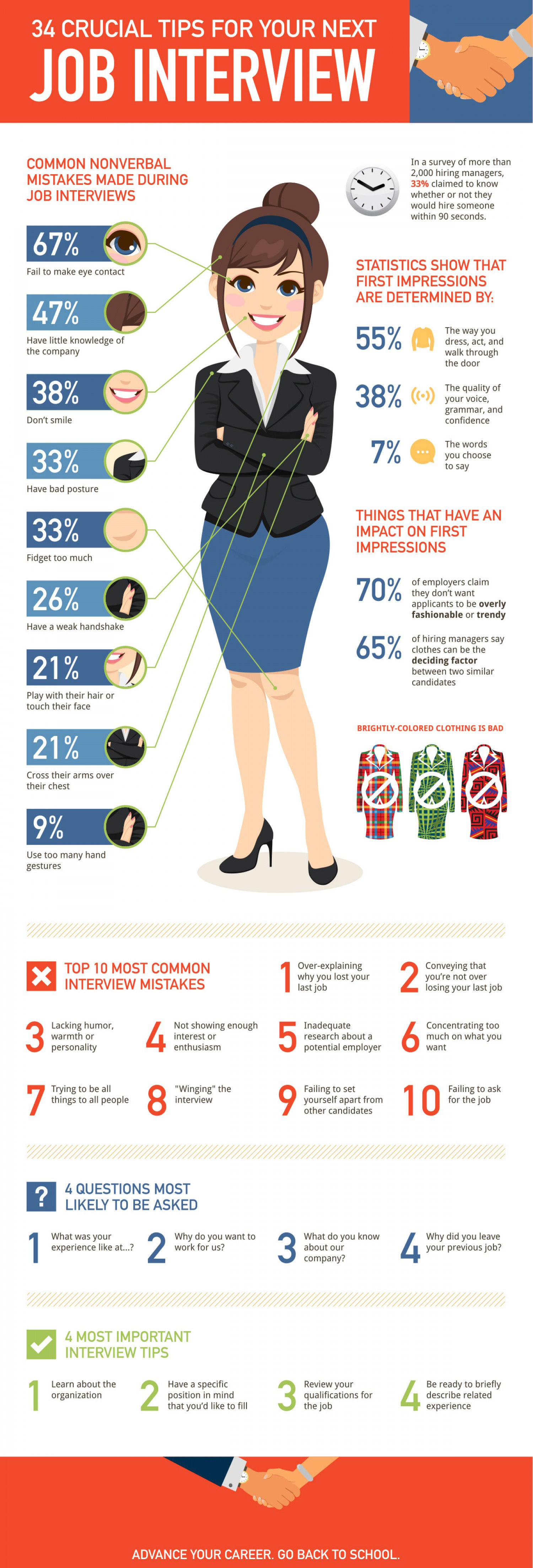 34 crucial tips for your next successful job interview