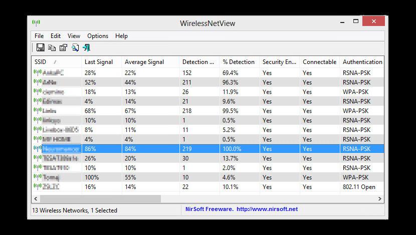 inssider 4 license key mac