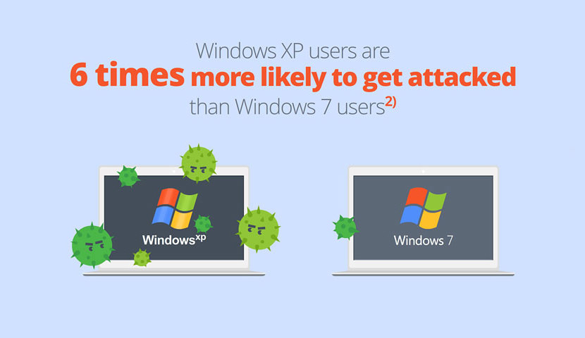 Top 5 free antivirus for windows 8 2013 editions.