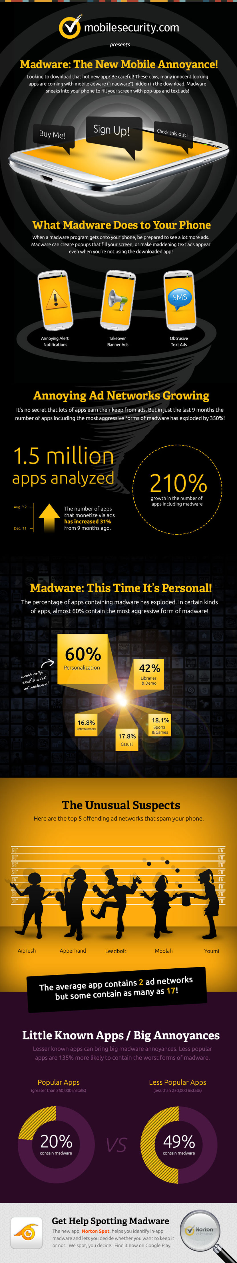 norton spot madware Infographic Do I Need Antivirus for my Android Smartphone? Norton Security 2017 Review - Download Free 30 Days Trial