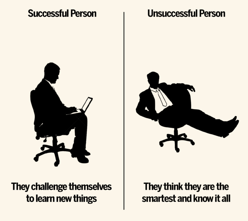 They challenge themselves to learn new things vs they think they are the smartest and know it all