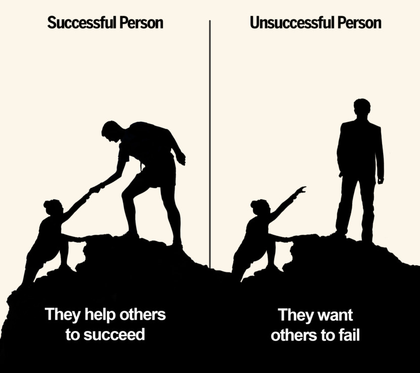They help others to succeed vs they want others to fail. Characteristic of Successful vs Unsuccessful Person in Business and Life