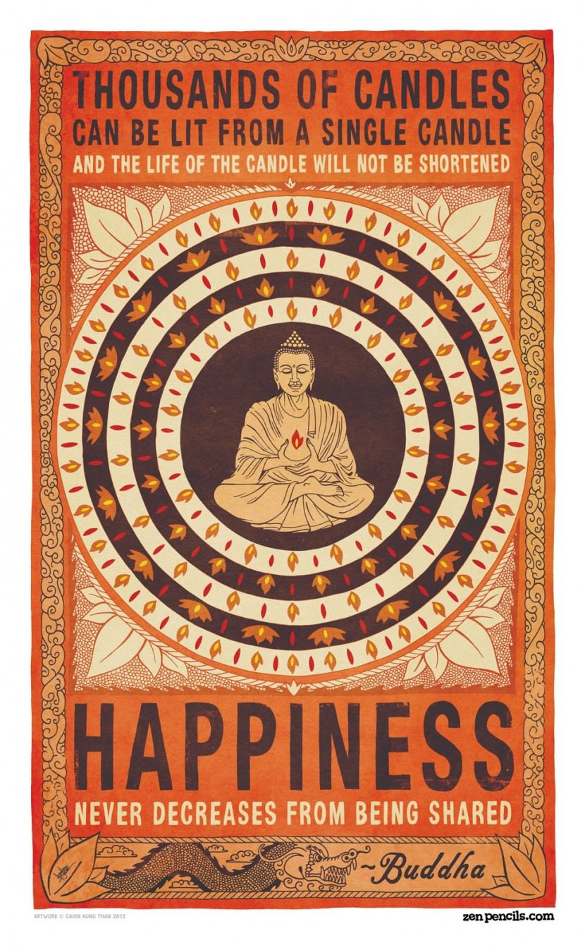 buddha candle happiness quote