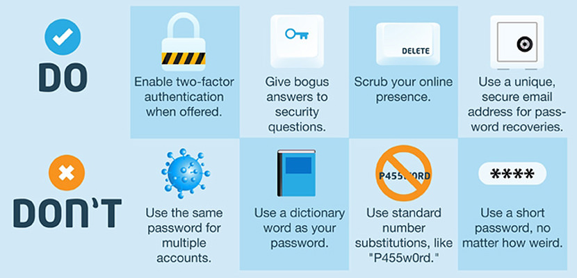 password secure do and dont password management