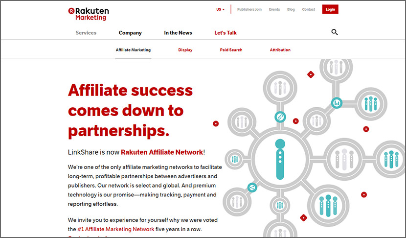 rakuten marketing Best Internet Affiliate Marketing Programs - Make Money Online