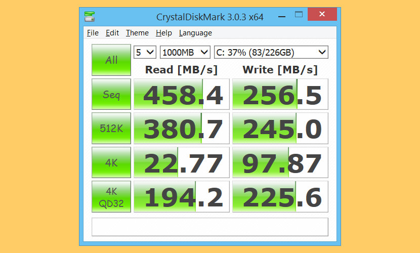 CrystalDiskMark SSD And HDD Effective Read Write Speed